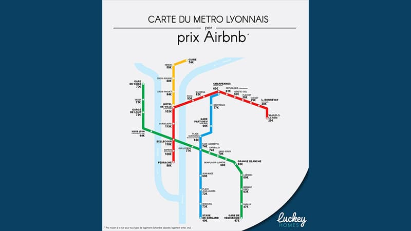 Airbnbs in Lyon: Where to Rent and at What Price